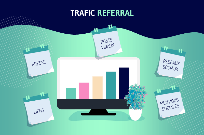 Trafic referral
