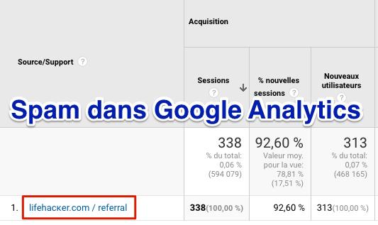 Spam dans Google Analytics