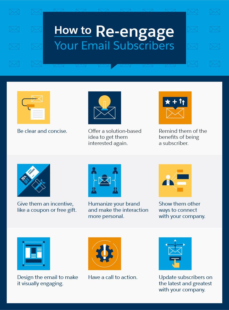 Comment engager de nouveau ceux qui ont souscrit a votre email