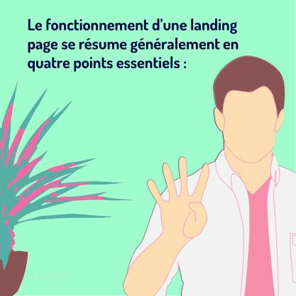 PART 2 Carrousel-landing page-02 Quatre points essentiels