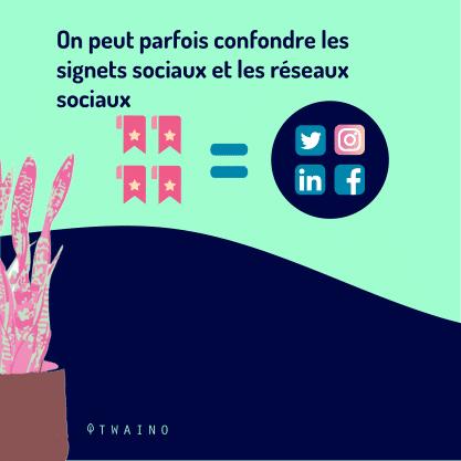PARTIE 6 Carrousel_Favoris_ou_Bookmark.pptx-02 Signets sociaux et reseaux sociaux