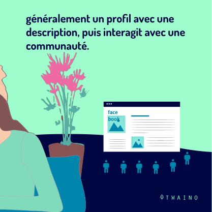 PARTIE 6 Carrousel_Favoris_ou_Bookmark.pptx-06 Interagit