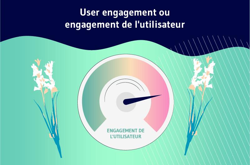 User engagement (1)